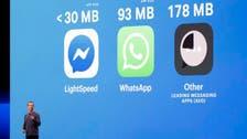 Facebook's Zuckerberg says working to make Messenger faster, smaller