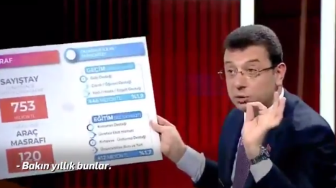 Ekrem Imamoglu. (Screengrab)