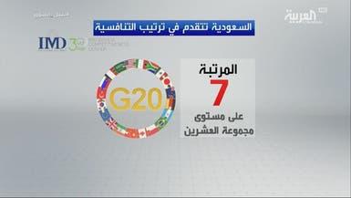 إصلاحات السعودية ضمن رؤية 2030 زادت تنافسيتها عالمياً