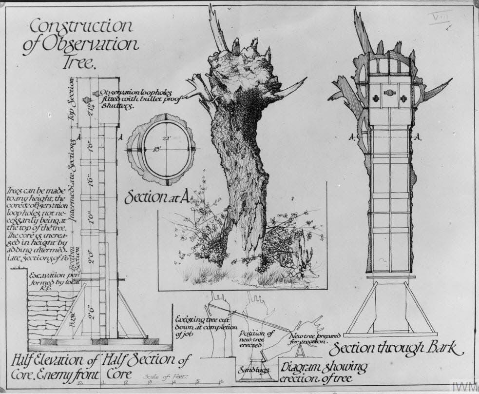 رسم يبين كيفية صناعة الأشجار  المعتمدة في التمويه بالحرب العالمية الأولى