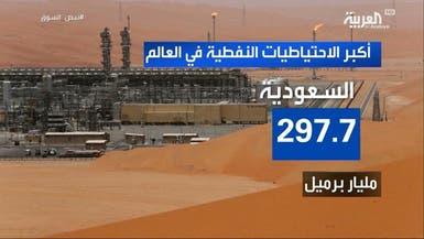 تعرف على أكبر الاحتياطيات النفطية في العالم