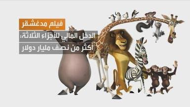 """مدغشقر.. اشتهرت بسلسلة أفلام الكرتون وتلقب بـ""""الباريا"""""""
