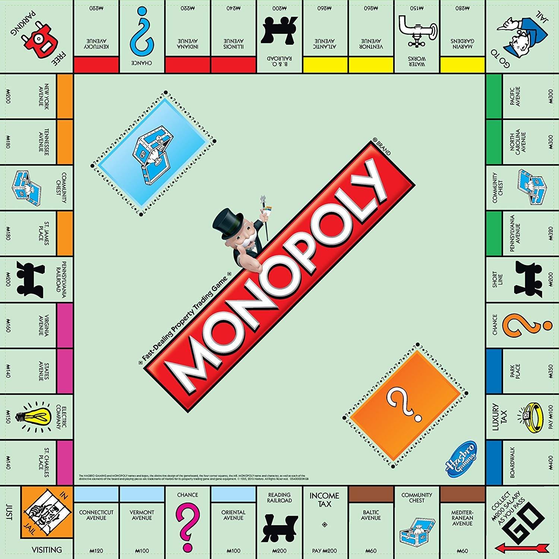 صورة لرقعة لعبة المونوبولي