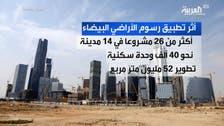 الإسكان السعودية: تطوير 40 ألف وحدة سكنية بمناطق جديدة