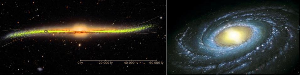 شكل المجرة التقليدي (إلى اليمين) غير دقيق، بعكس الظاهر في الصورة إلى اليسار