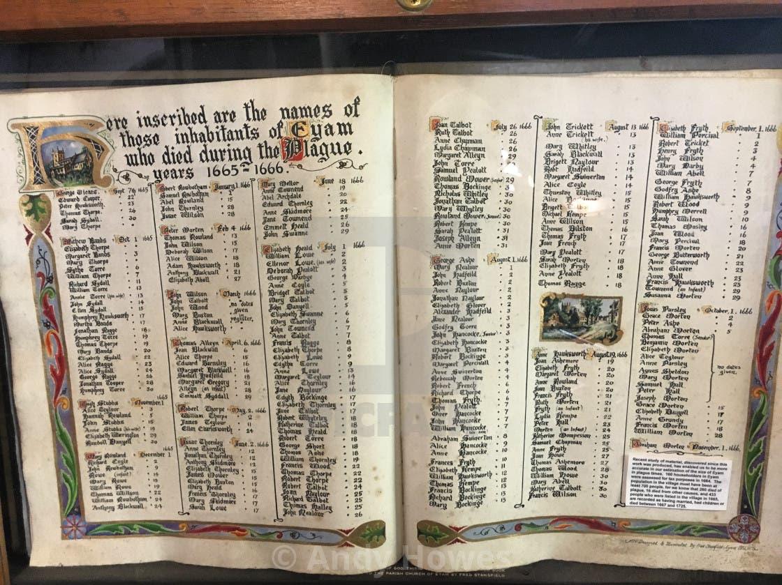 قائمة بأسماء الأشخاص الذين فارقوا الحياة بإيام بسبب الطاعون