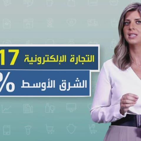 بالأرقام.. كيف هو واقع التسوق الإلكتروني في المنطقة؟