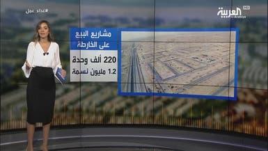 3 عوامل وراء تنشيط حركة تطوير القطاع السكني بالسعودية