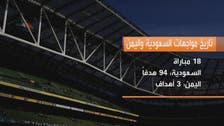 سيطرة سعودية على مباريات اليمن