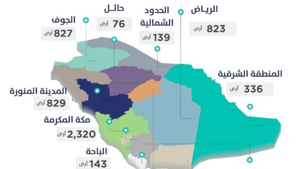 """""""سكني"""" يسلم أراضي مجانية لـ 9717 مواطناً سعودياً"""