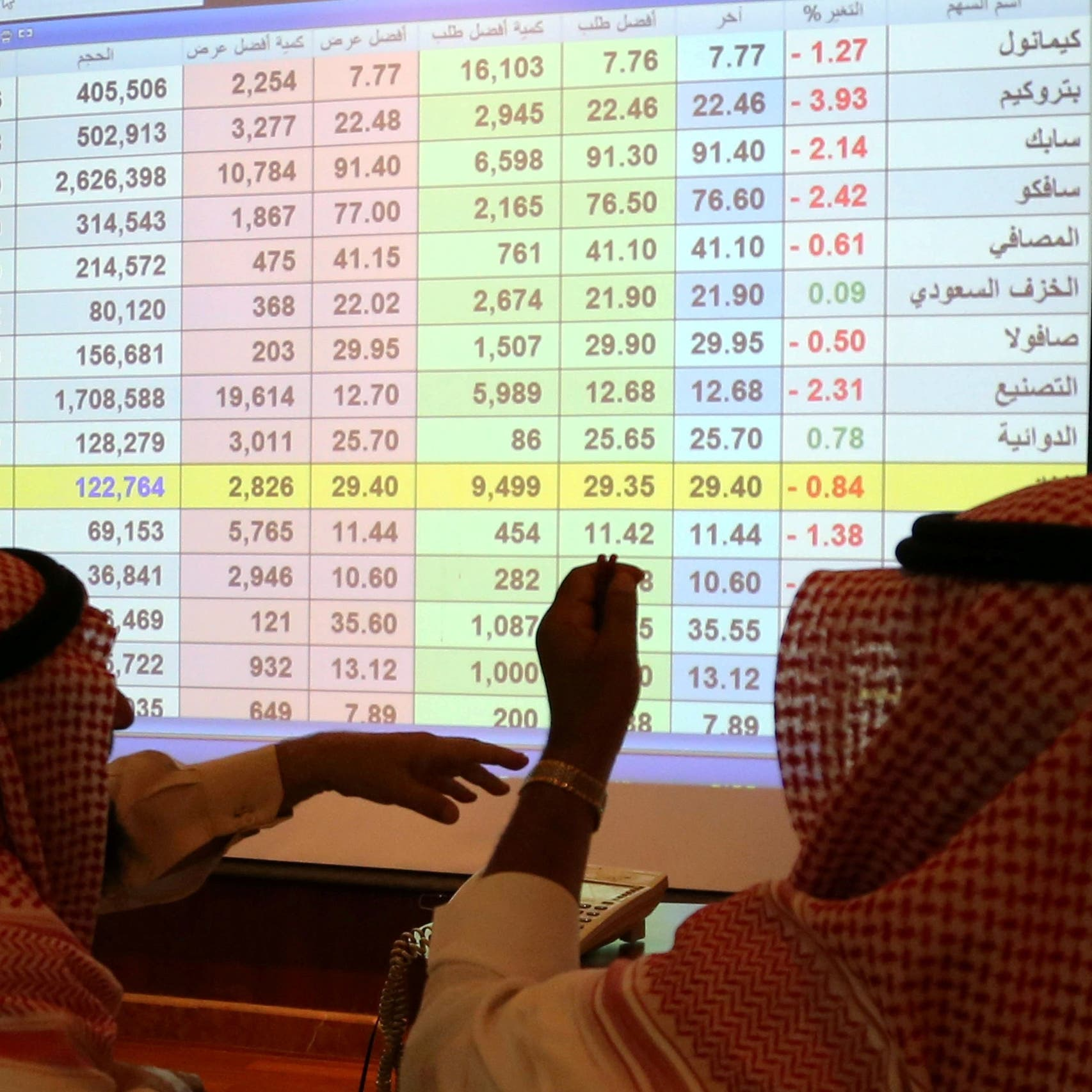 تسهيلات متاحة تفوق 16 مليار ريال لتمويل تداول الأسهم السعودية.. قفزت 70%