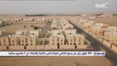 هذا ما أضافتة رسوم الأراضي البيضاء للقطاع العقاري بالسعودية
