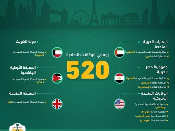السعودية.. إصدار وكالات إلكترونية من خلال السفارات في 6 دول