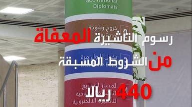 كل ما تريد معرفته عن تأشيرة السياحة السعودية