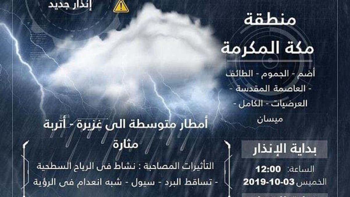 KSA forecast