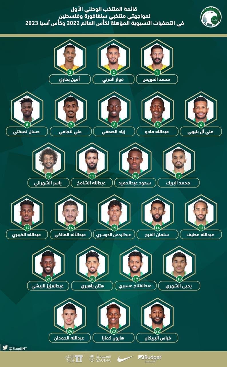 قائمة الأخضر نشرها حساب المنتخب السعودي في تويتر