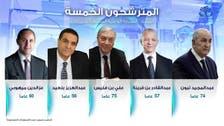 الجزائر: هذه القائمة النهائية للمترشحين لرئاسيات 12 ديسمبر
