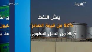 9 معلومات مهمة عن اقتصاد الكويت.. تعرف عليها