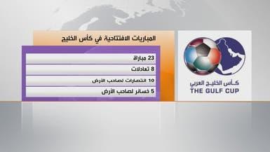 خليجي 24: قطر تواجه العراق في الافتتاح.. والإمارات تلاقي اليمن