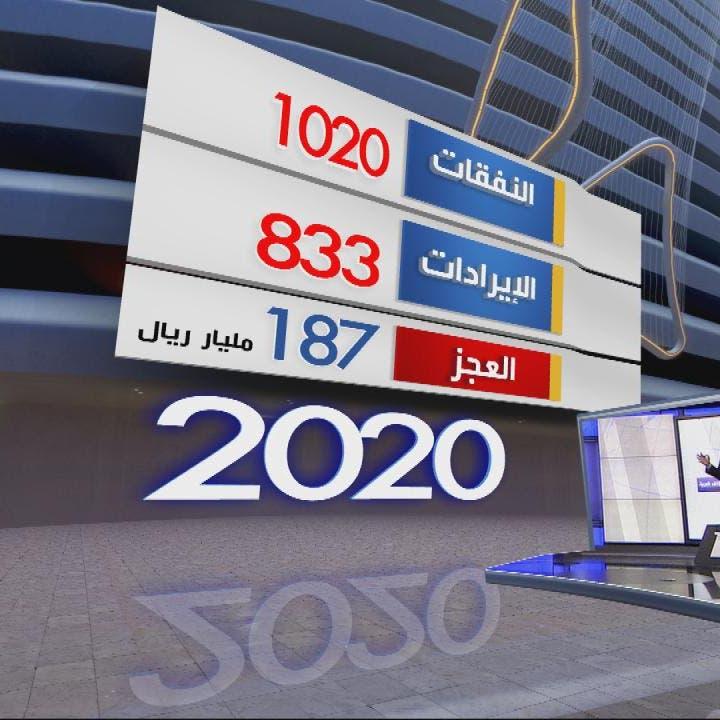 بالفيديو.. كل ما تريد معرفته عن أرقام الميزانية السعودية 2020