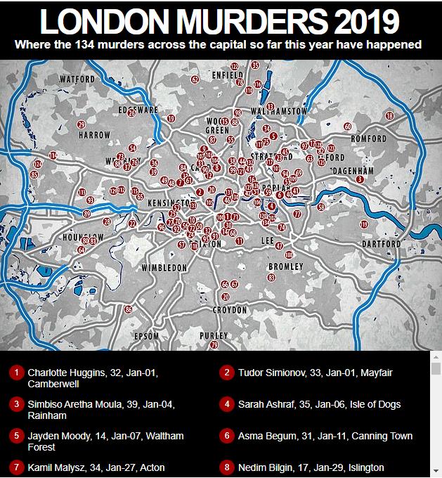 خريطة تعرض أكثر الأماكن التي وقعت بها الجرائم الدموية