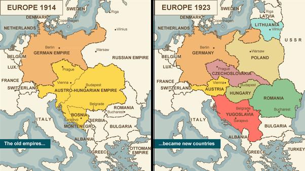 خريطة امبراطورية النمسا المجر قبل وبعد الحرب العالمية الأولى