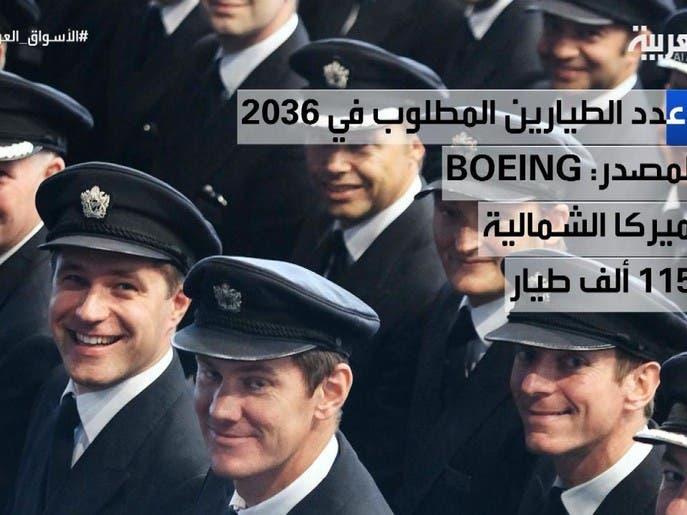 63 ألف طيار جديد مطلوب بالشرق الأوسط خلال عقدين