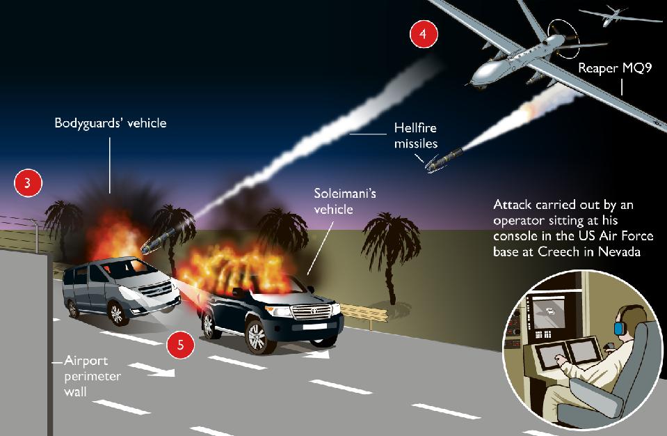 المكلف بالقتل يرى من تصوير تلفزيوني على شاشة أمامه الهدف بالكامل، فيقذفه بصاروخ من الطائرة كأنه يمارس احدى الألعاب الألكترونية بالبيت