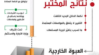 السعودية.. الغذاء والدواء تؤكد رأي المدخنين بشأن نكهة التبغ