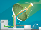 استغلال الطاقة الشمسية.. هل يمكن تصدير أشعة الشمس؟