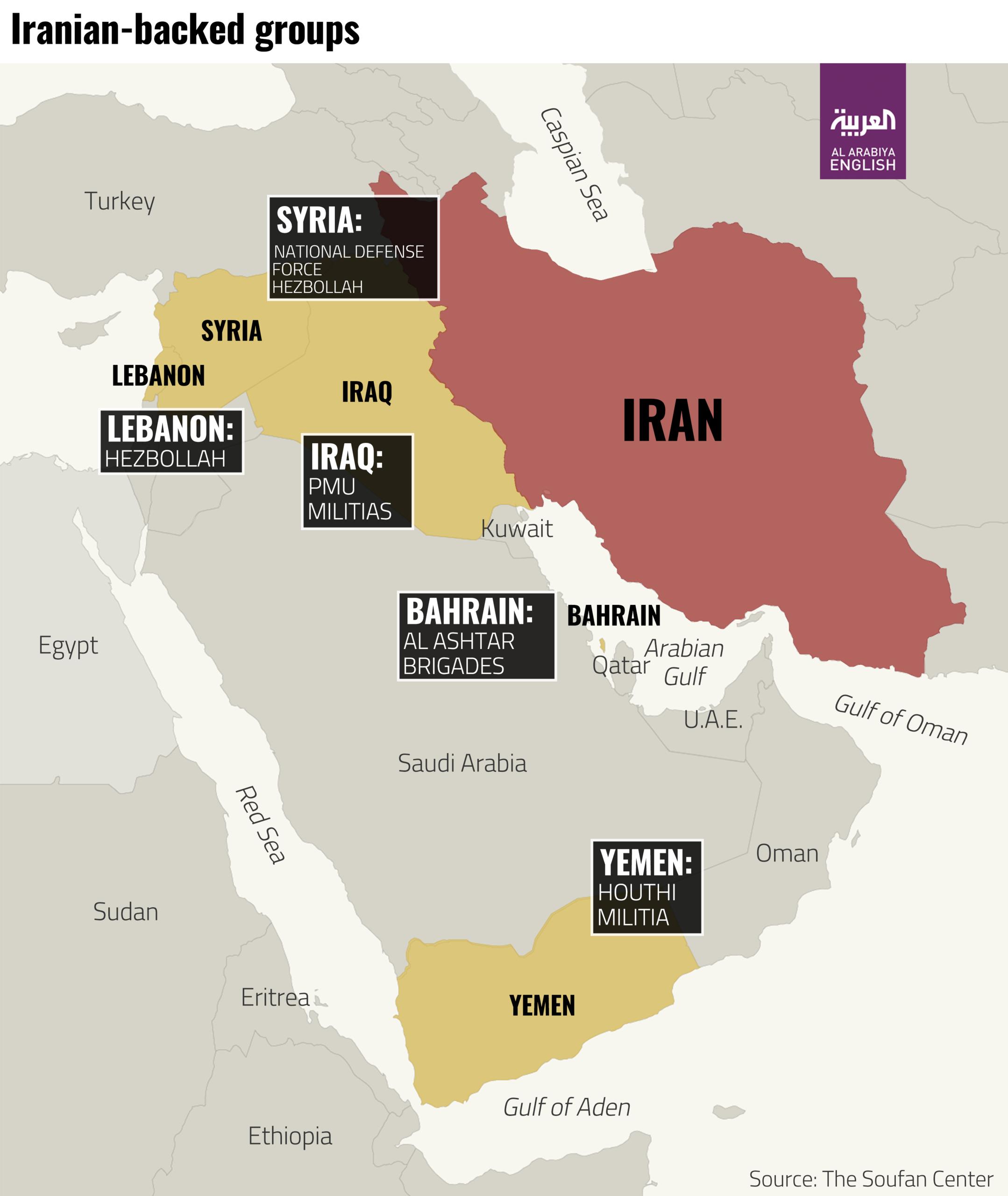 Iranian-backed Groups Omar El-katouri