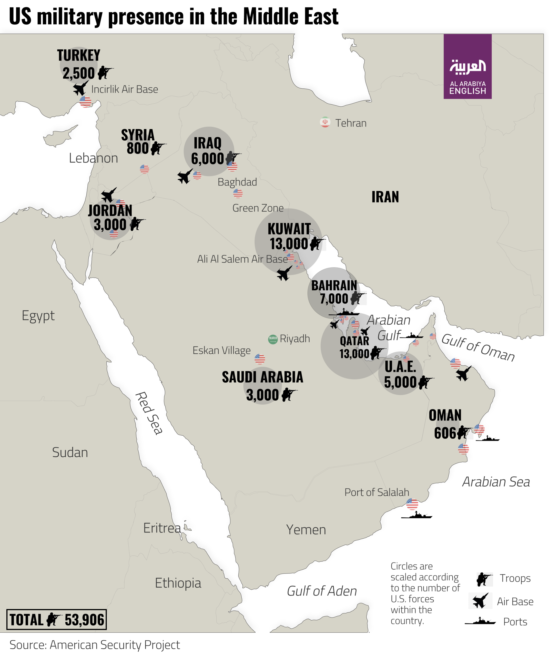 US Military presence in the Middle East Infographic