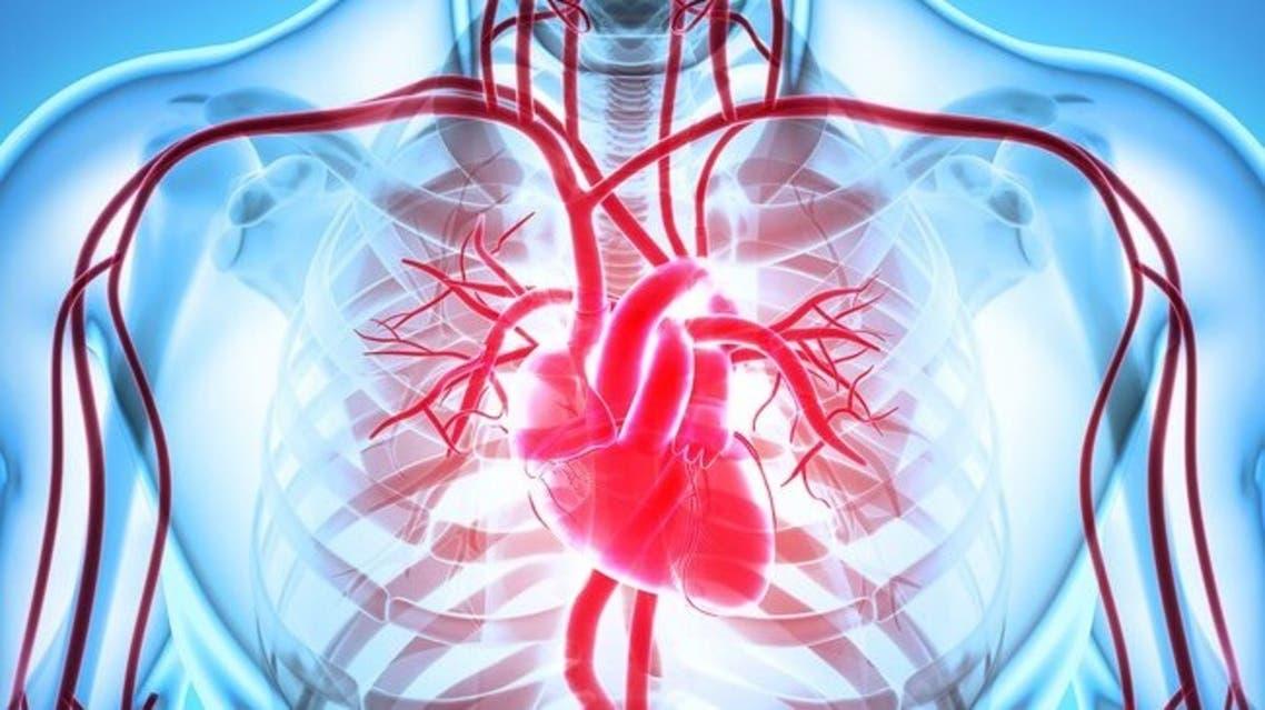 1800ss_thinkstock_rf_heart