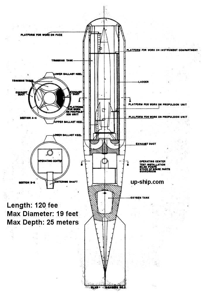 رسم تخيلي لحاوية الصواريخ الألمانية ويظهر صاروخ في 2 بداخلها