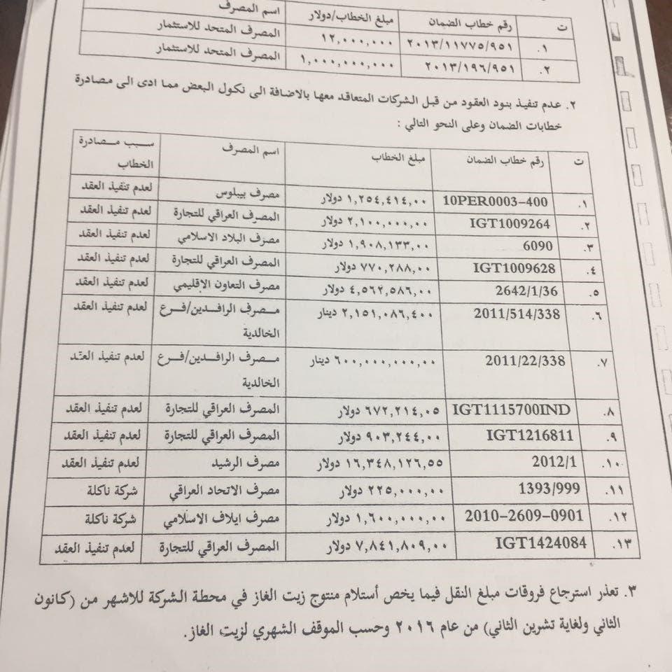العربية.نت تنشر وثائق لتورط شبكة عراقية بتهريب نفط إيران