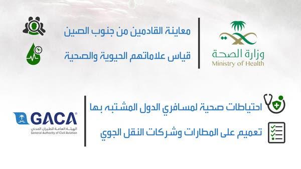 إجراءات احترازية مشددة لمنع وصول كورونا الجديد للسعودية