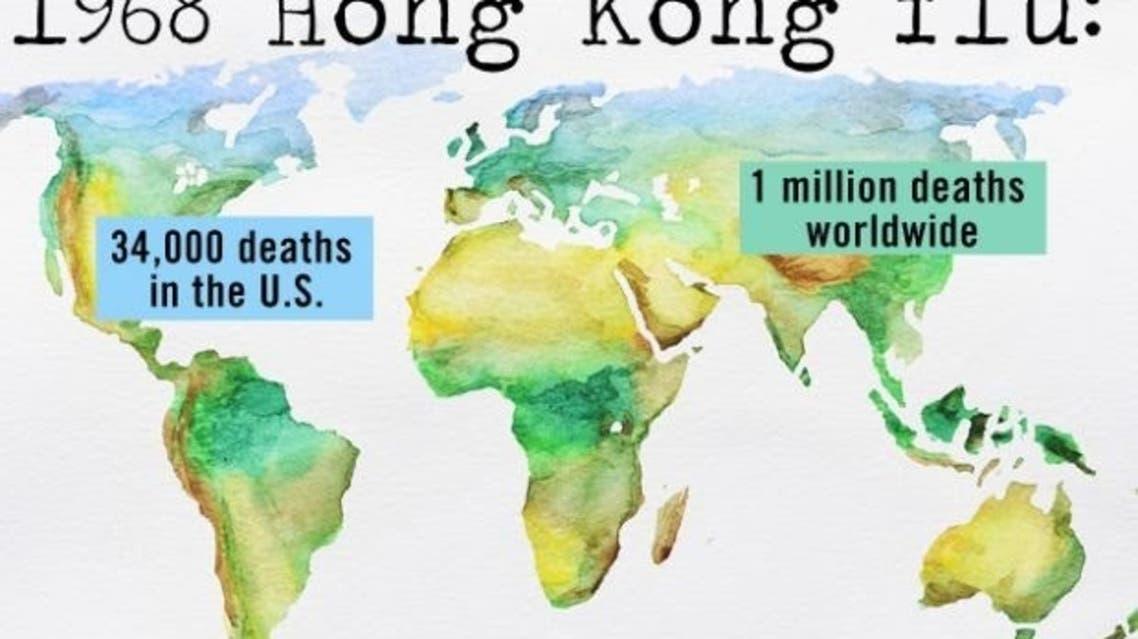 رسم تعبيري حول عدد ضحايا أنفلونزا هونغ كونغ