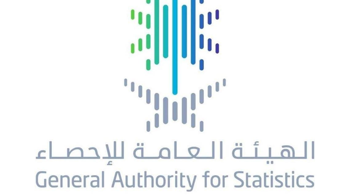 KSA: General Authority for Statistics