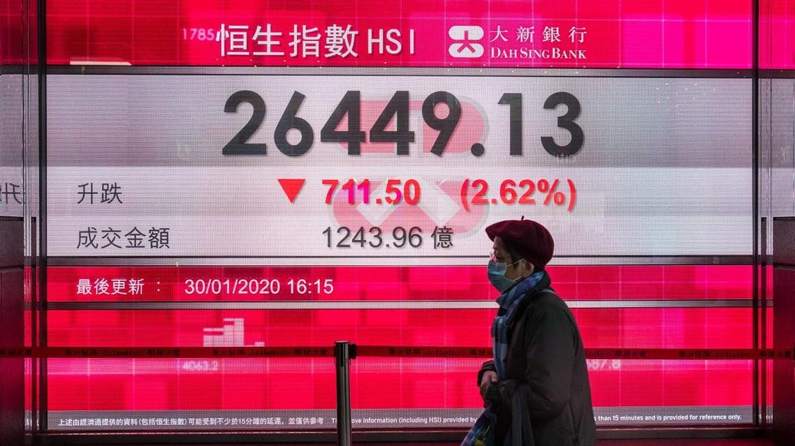 A woman wearing a mask walks past a stocks board displaying the Hang Sang Index closing price in Hong Kong on January 30, 2020. (AFP)