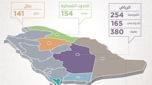 """للسعوديين المسجلين لدى """"سكني"""".. 8 مخططات أراضٍ مجانية"""