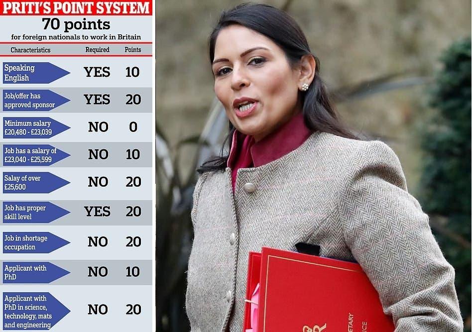وزيرة الداخلية البريطانية، وجردة بأهم الشروط مع نقاطها للحصول على حق الاقامة والعمل