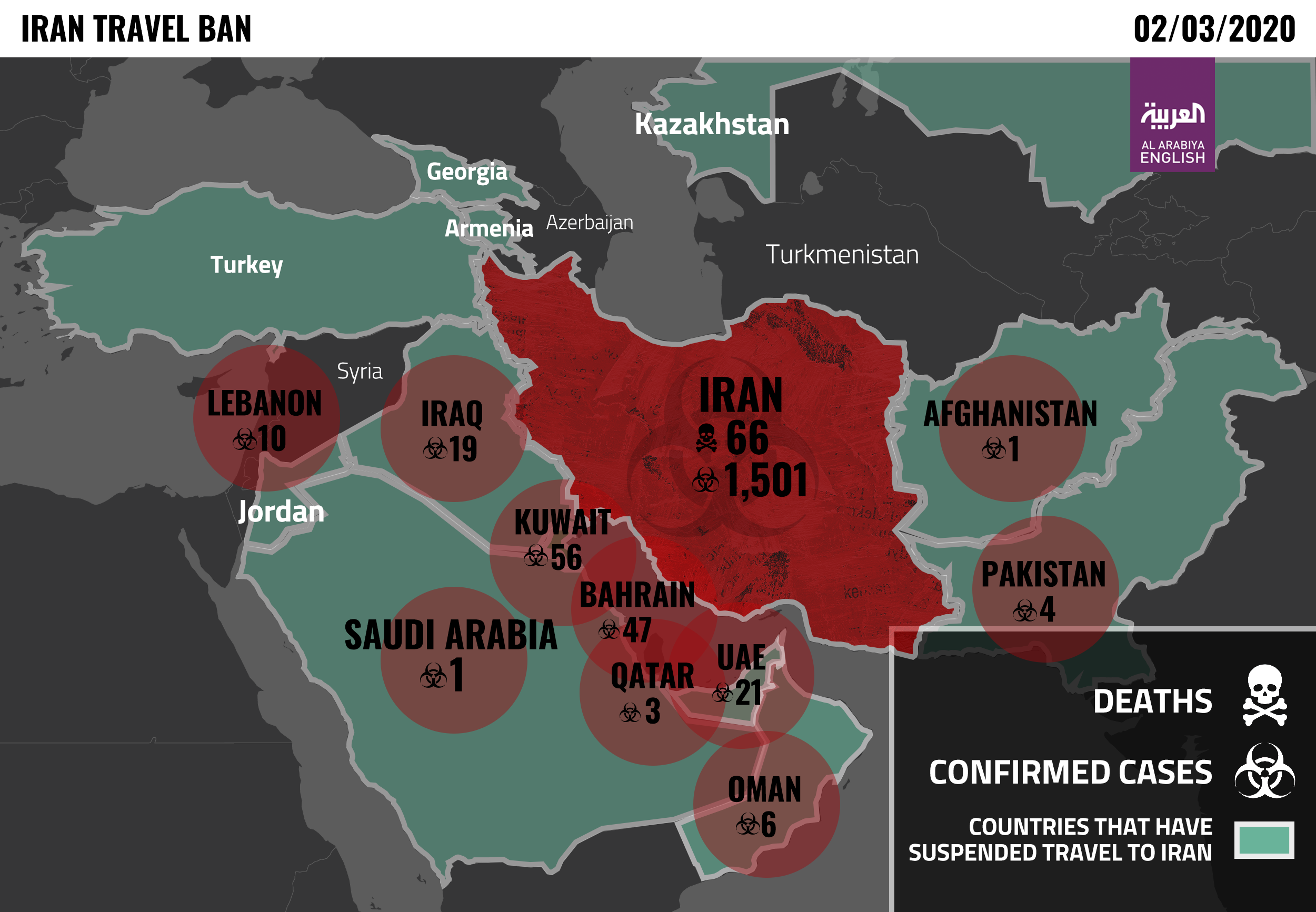 Iran travel ban infographic 02/03/2020_Saudi Arabia