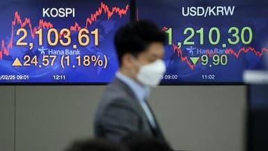 كورونا ..يغير خريطة العالم الاقتصادية
