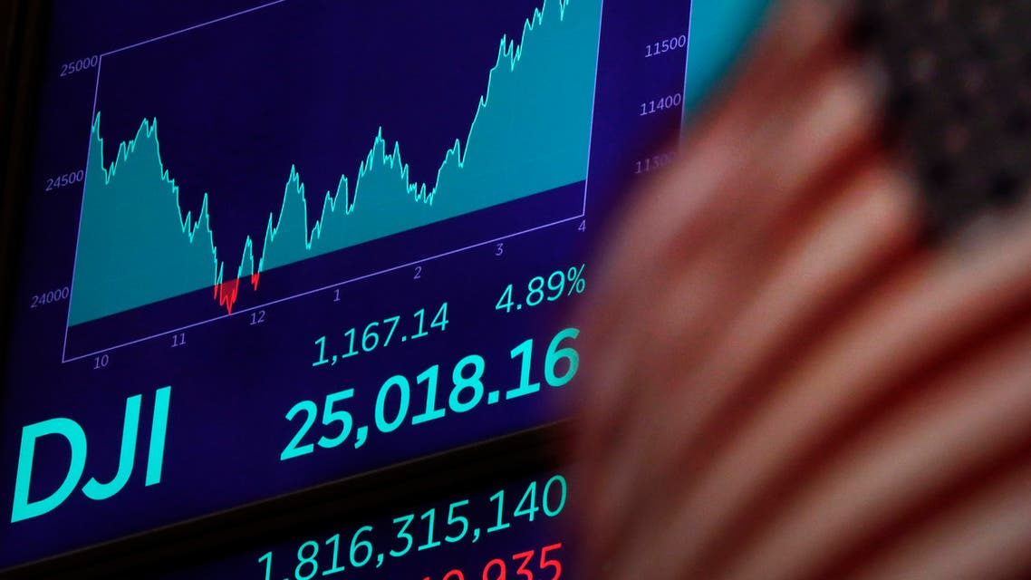 A board above the trading floor of the New York Stock Exchange shows the closing number for the Dow Jones Industrial Average, Tuesday, March 1