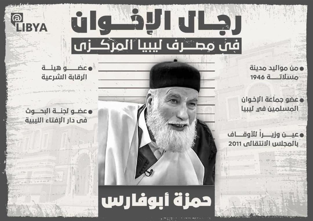 حمزة أبو فارس