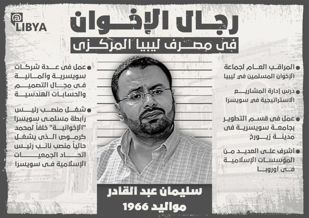 سليمان عبد القادر