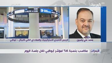 ارتفاعات قوية للأسهم القيادية في سوق أبوظبي.. والمؤشر يقفز 6%
