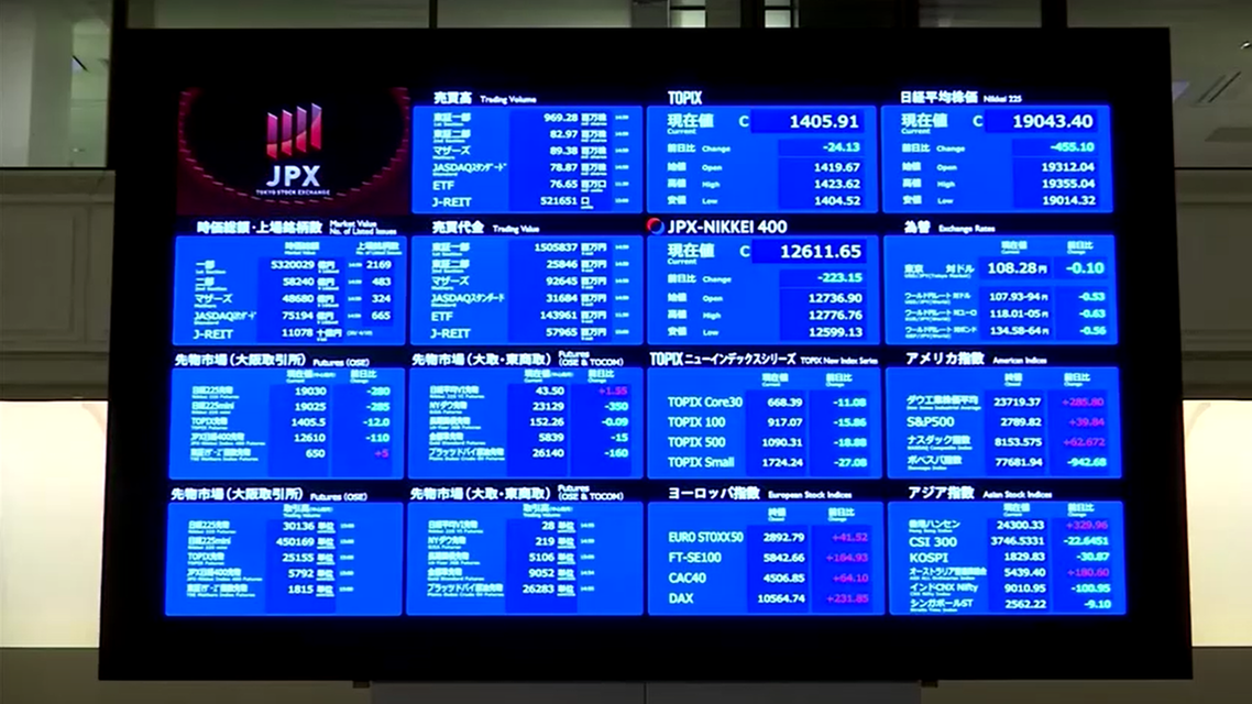 Electronic board shows latest indices at the Tokyo Stock Exchange. (Reuters)