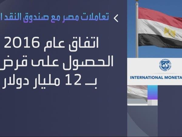 تاريخ تعاملات مصر مع صندوق النقد الدولي