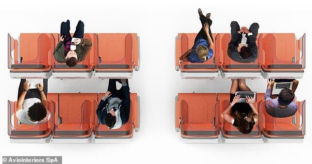 مقاعد طائرة ما بعد كورونا